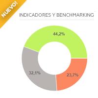 Novedades en el Benchmarking y Indicadores